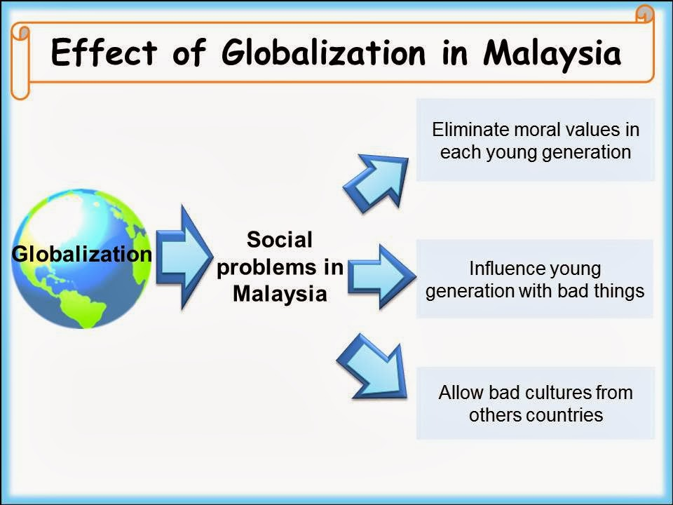 google globalization essay This volume encompasses the political and social effects of globalization as well as theoretical and statistical analysis it attempts to evaluate the claims that globalization leads to growth and to convergence in the international distribution of income.