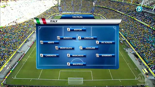 Copa Confederaciones 2013 - Italy vs Brazil