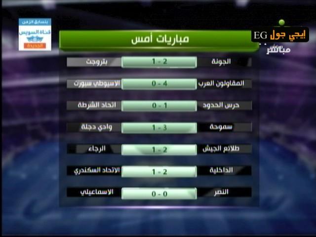 نتائج مباريات الأسبوع 34 من الدورى المصرى 2015