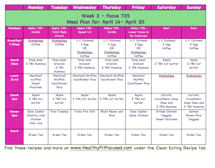 Week 2 -T25 Meal Plan, Clean Eating Menu