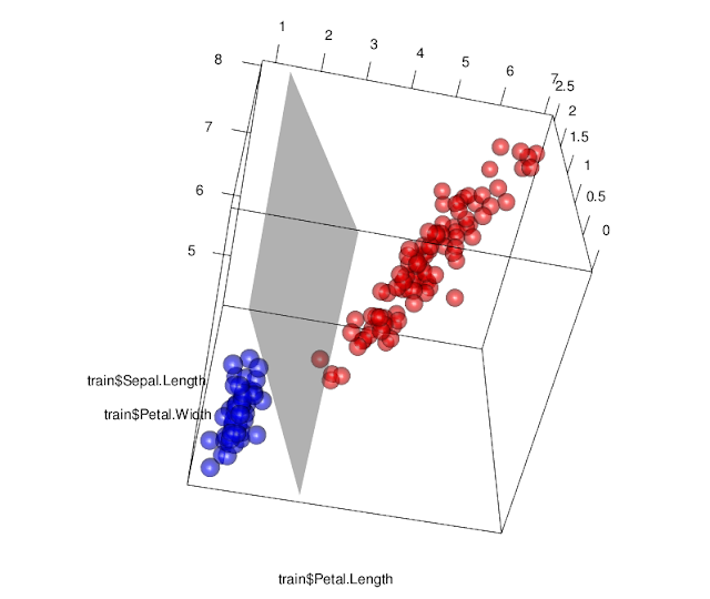 More on Quadratic Progarmming in R