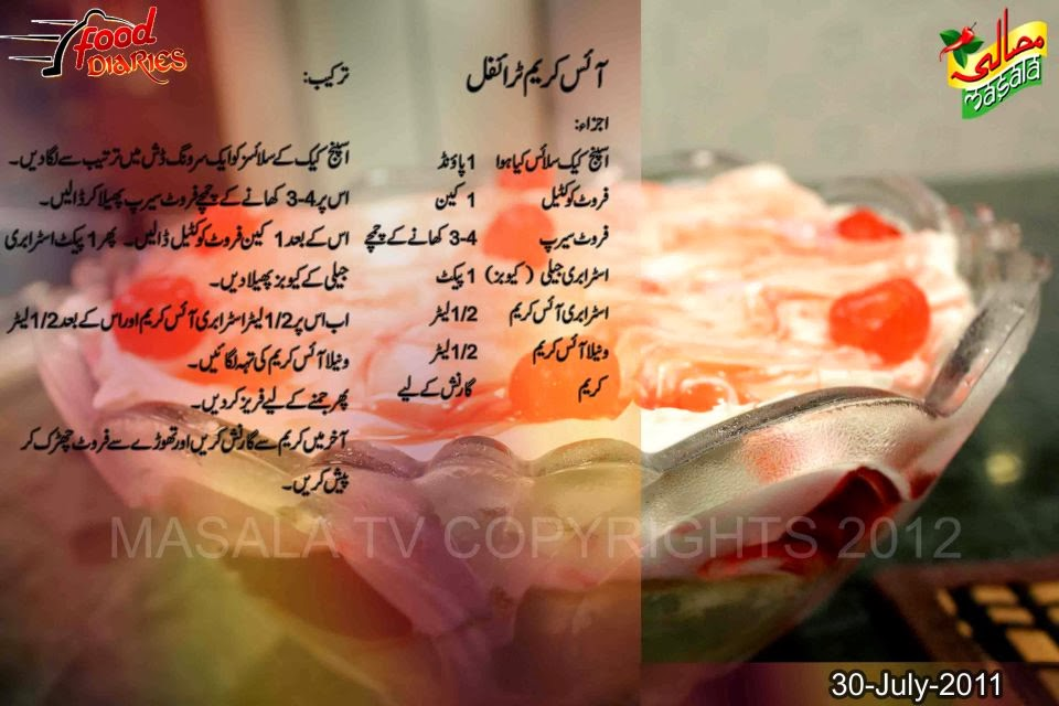 Zarnaks food diaries ice cream trifle ingredients for ice cream trifle sponge cake sliced 1 pound fruit cocktail drained 1 can fruit syrup 3 4 tbsp strawberry jelly cubed 1 packet make ccuart Choice Image