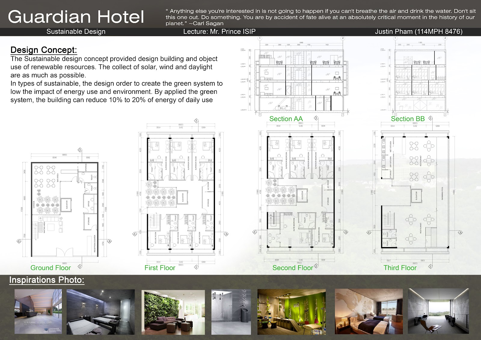 Pham Thanh Huy Interior Design Portfolio Guardian Hotel College
