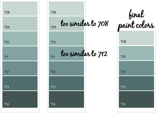 Decorating with style designing a gender neutral nursery for Neutral blue green paint colors