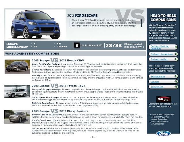Honda CR-V, Toyota RAV4, Chevy Equinox