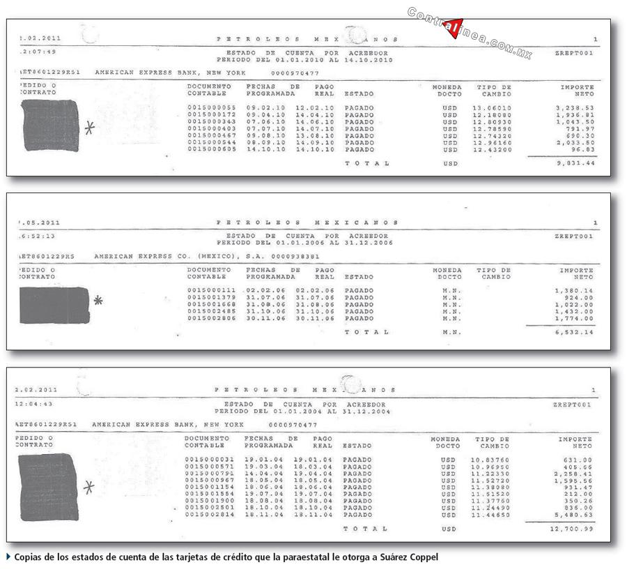 Como saber el estado de cuenta de mi tarjeta de credito for Banesco online consulta de saldo cuenta de ahorro