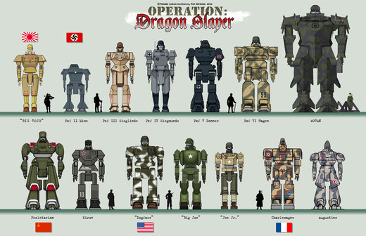 WWII mech size comparison por Rob-Cavanna