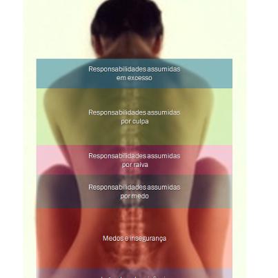 El yoga el tratamiento de los riñones
