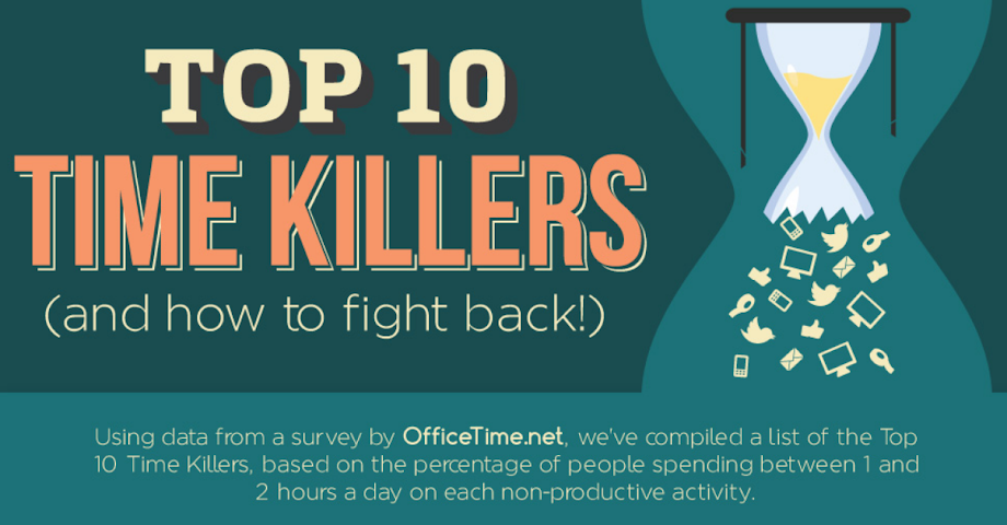What Type Of Time Waster Are You - How Can You Combat Time Killers [INFOGRAPHIC]