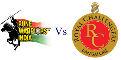 PWI vs RCB Live Streaming