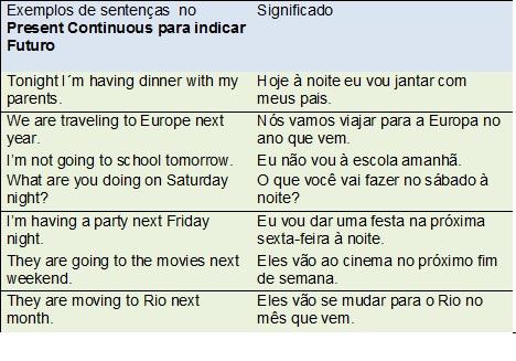 Exemplos de adverbios