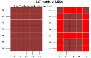 Running Text Dengan MATRIX 5x7 RED