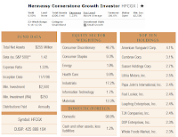 Hennessy Cornerstone Growth Fund