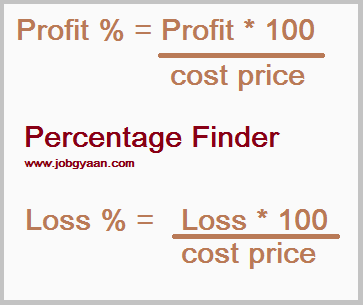Forex how to calculate profit and loss