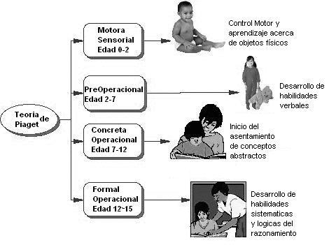 CAPACITACIÓN A LA DOCENCIA: Características en relación al área de ...