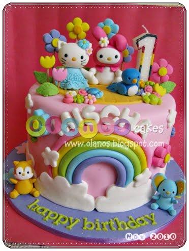 Happy Birthday Magdy Cake