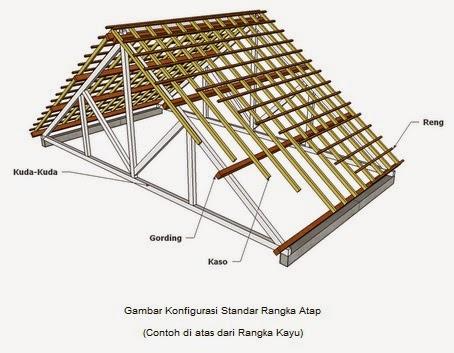 konstruksi atap teknik gambar bangunan