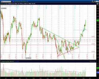 Long золото (GC) - Дневной график