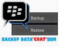 Backup data Chat dan Cara Install BBM mod themes terbaru agar Data Kontak Chat tidak hilang dan Terhapus versi baru