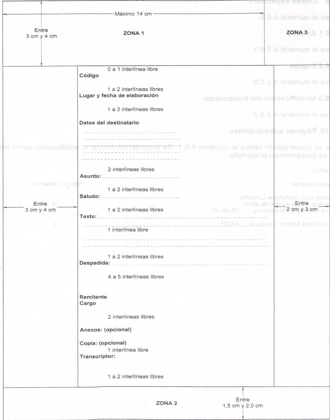 reglas de documentacion organizacional