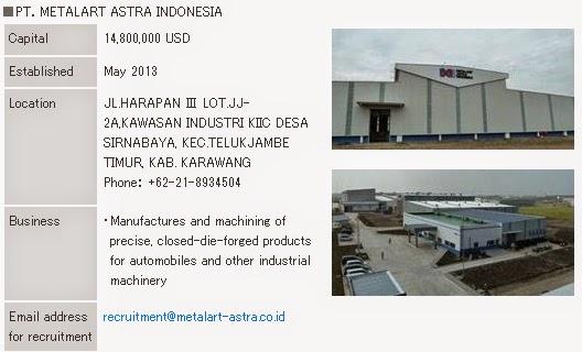 Lowongan Kerja PT. Metalart Astra Indonesia KIIC Karawang