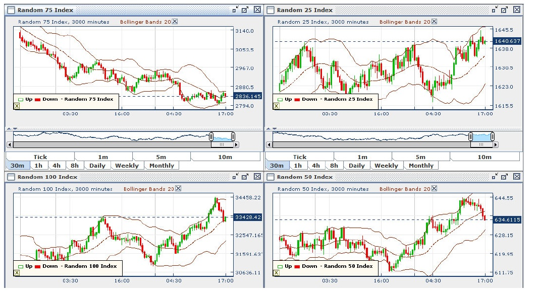 Forex chinese