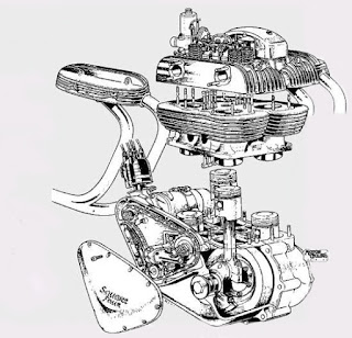 Square-Four-Engine