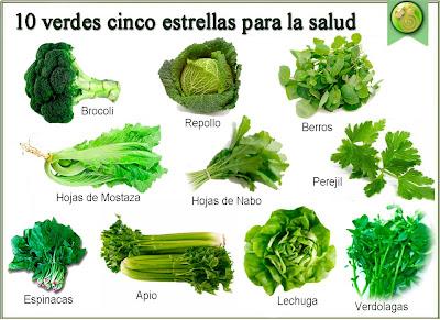 Buenasiembra 10 saludables vegetales verdes - Verduras lista de nombres ...