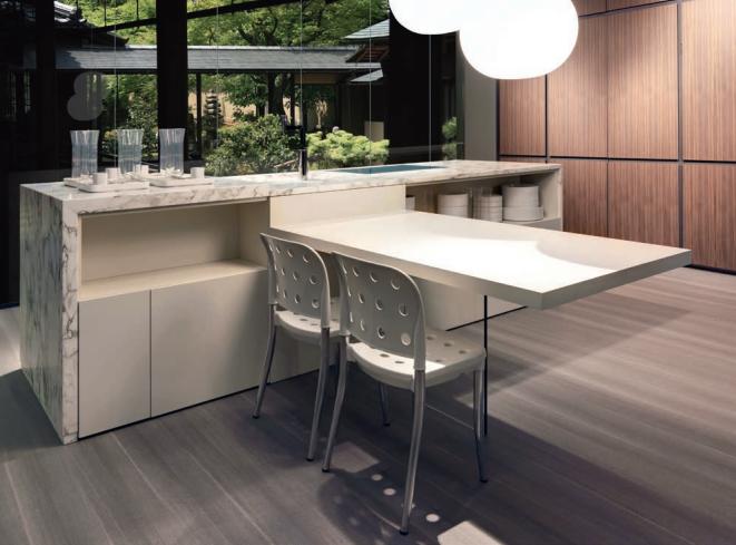 Cocinas de modulaci n asim trica cocinas con estilo for Mesas de cocina blancas y madera