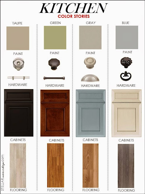 Kitchen cabinet color palettes ayanahouse for Kitchen colour palette ideas