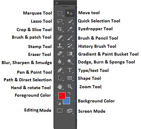 patch tool photoshop cs6 tutorial
