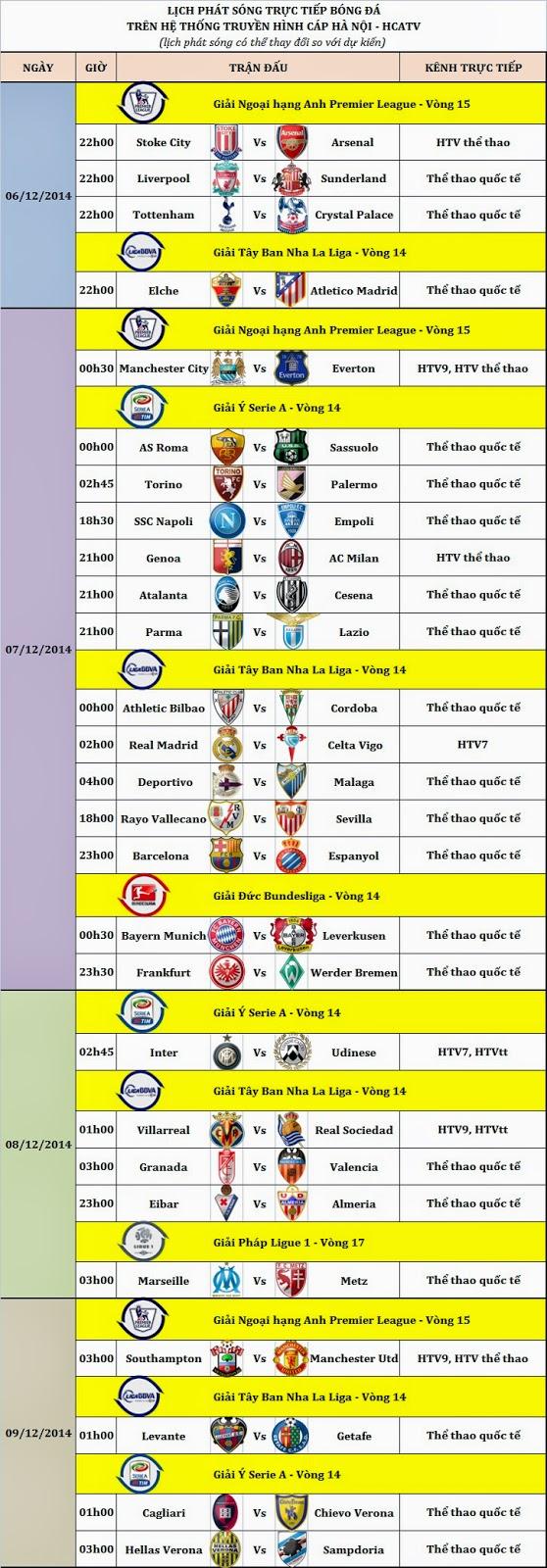 Lịch phát sóng trực tiếp từ ngày 6/12-9/12 trên hệ thống HCATV