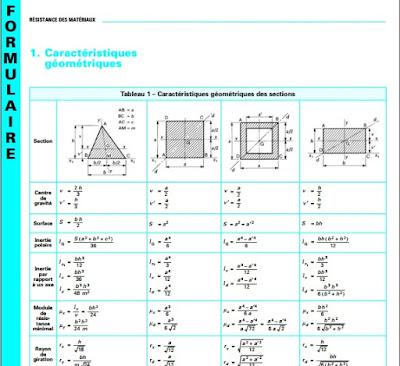 formulaire 2 epf pdf télécharger