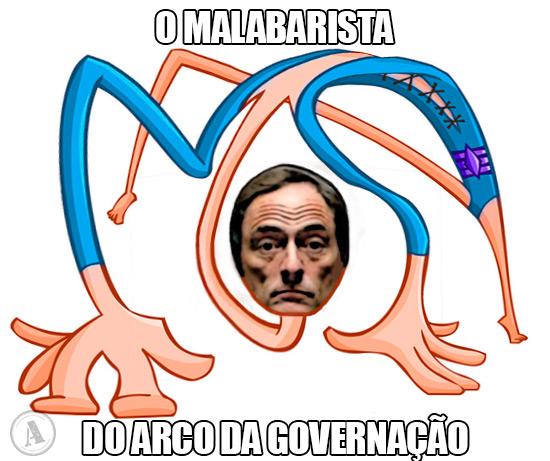 Caricatura de Paulo Portas - O Malabarista do Arco da Governação