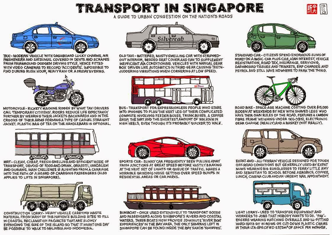 Transport in Singapore
