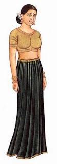 crossdressers Saree wearing