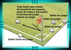Futbol 17 reglas del f tbol for Regla de fuera de juego en futbol