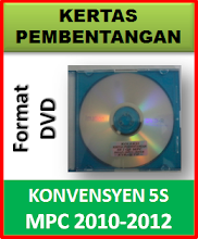 Koleksi Pembentangan