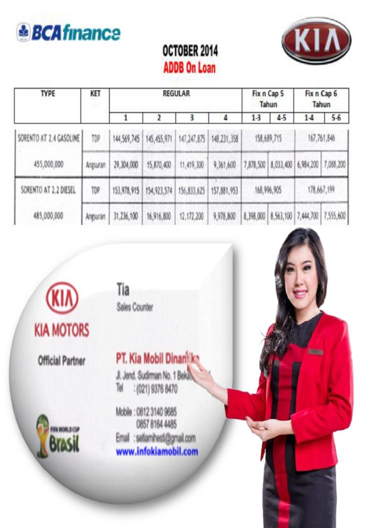 Harga Mobil KIA All New Sorento BCA Finance 2014-2015