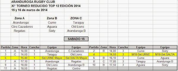 Fixture del  Torneo Reducido de Aranduroga 2014