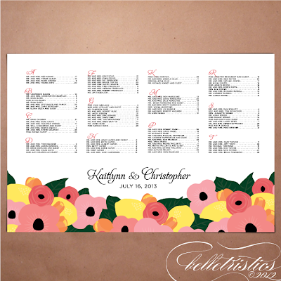 printable diy hand drawn floral citrus wedding reception seating chart poster design