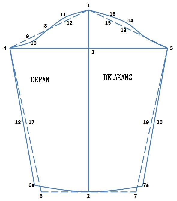 Tutorial Baju Kebaya Kanak Kanak | newhairstylesformen2014.com
