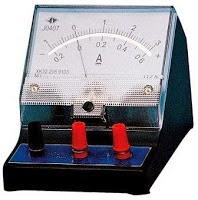 AmpereMeter-giga watt
