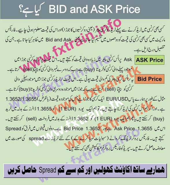 Ask price bid price forex