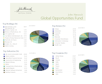 JHancock Global Opportunities Fund (JGPAX)
