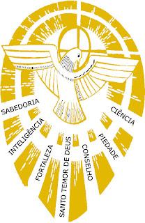 Solenidade do Pentecostes