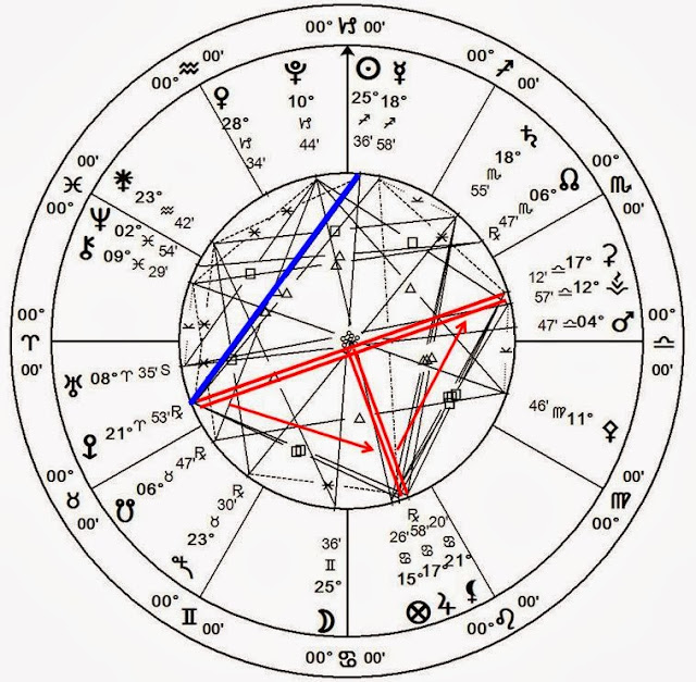 As if there is one?) No, this Full Moon has Eris in a t-square