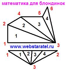 Углы в четырехугольнике. Сложение треугольников. Многоугольник состоит из треугольников.