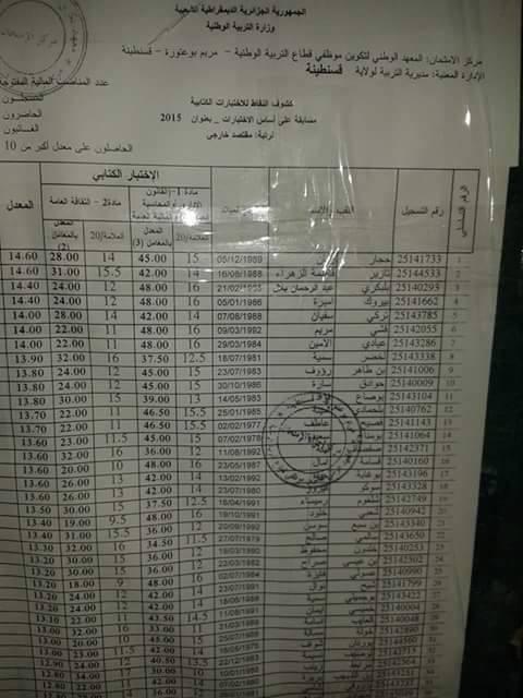 نتائج مقتصد و نائب مقتصد 2015 قسنطينة