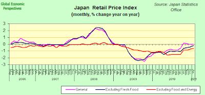 japan%2Bretail%2Bprices.png